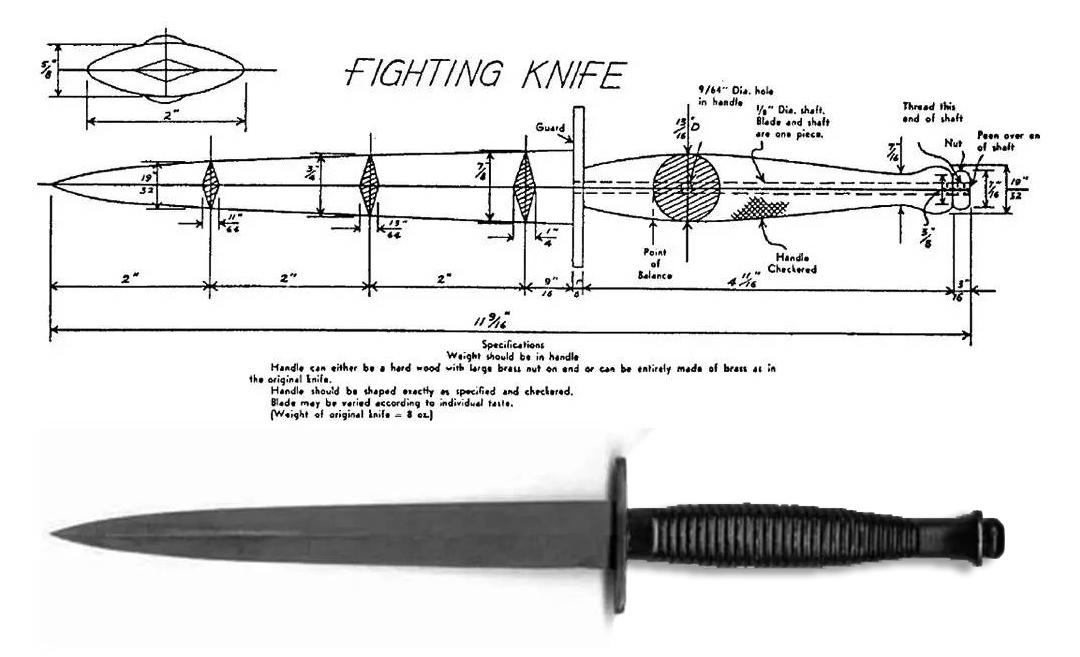 Δίκοπο μαχαίρι από τους Fairbairn - Sykes